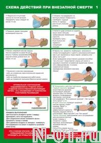 """Комплект из 6 плакатов """"Оказание первой медицинской помощи"""" - фото 4875"""