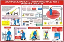 """Стенд 1105 """"Электробезопасность при напряжении до 1000 В"""""""