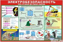 """Стенд 0601 """"Электробезопасность при ручной дуговой сварке"""""""