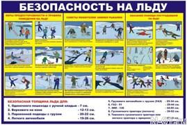 """Стенд 0413 """"Безопасность на льду"""""""