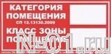 Категорирование помещений по взрывопожарной и пожарной опасности в Тольятти