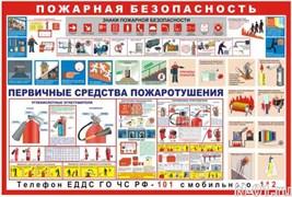 """Стенд 0103 """"Пожарная безопасность"""""""
