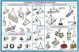 """мСтенд 1407 """"Схемы строповки грузов"""""""